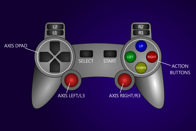 Controller_layout